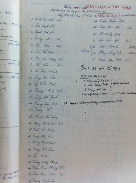 Ông Cung Diệu Kim - số 19 trong danh sách sinh viên 64-67 của thầy Phan Hải.